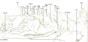 Croquis des positions allemandes à l'ouest du Rapido